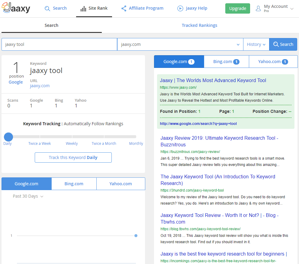 Jaaxy Keyword Research Tool Review - SiteRank Jaaxy Platform